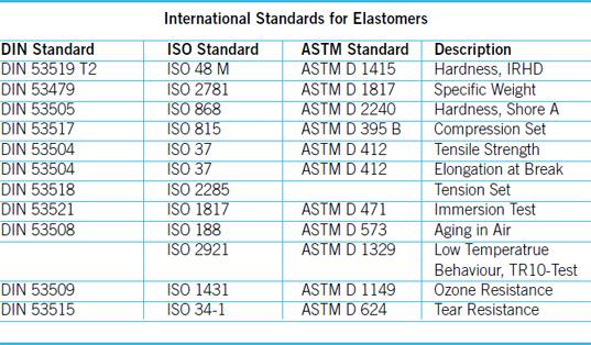 אלסטומרים